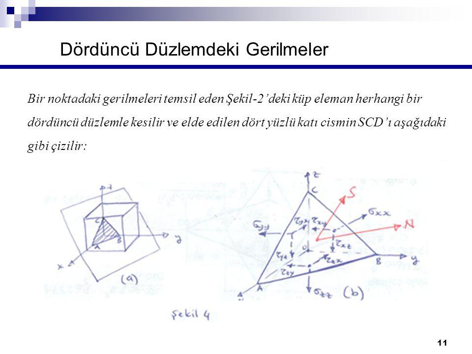 11 Dördüncü Düzlemdeki Gerilmeler Bir noktadaki gerilmeleri temsil eden Şekil-2'deki küp eleman herhangi bir dördüncü düzlemle kesilir ve elde edilen