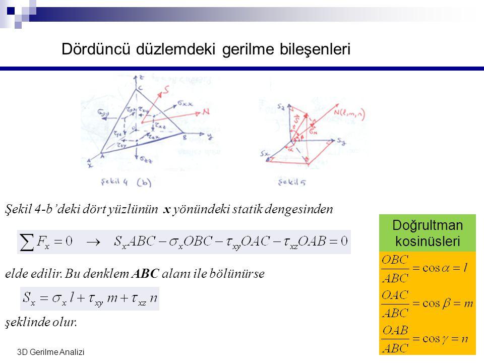 3D Gerilme Analizi 13 Dördüncü düzlemdeki gerilme bileşenleri Şekil 4-b'deki dört yüzlünün x yönündeki statik dengesinden elde edilir. Bu denklem ABC