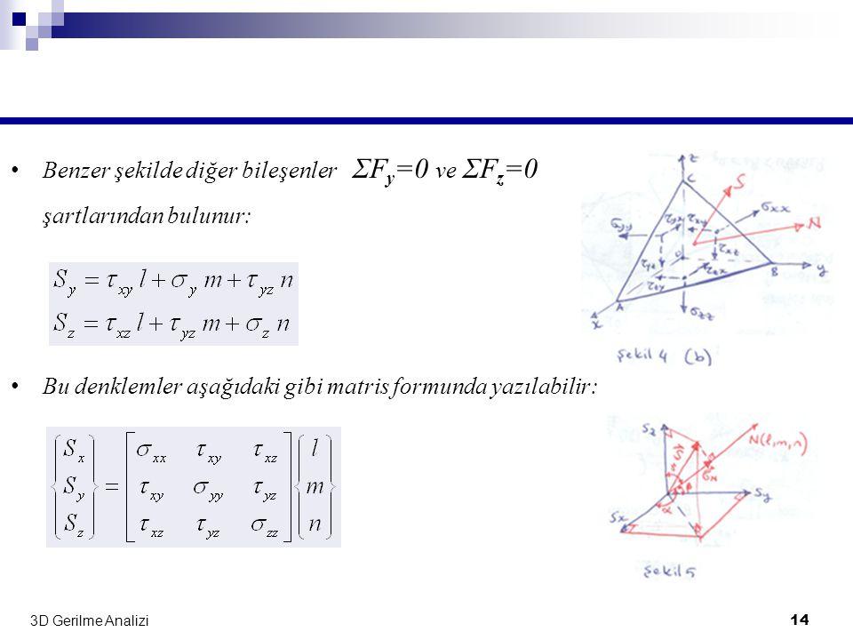 3D Gerilme Analizi 14 • Benzer şekilde diğer bileşenler ΣF y =0 ve ΣF z =0 şartlarından bulunur: • Bu denklemler aşağıdaki gibi matris formunda yazıla