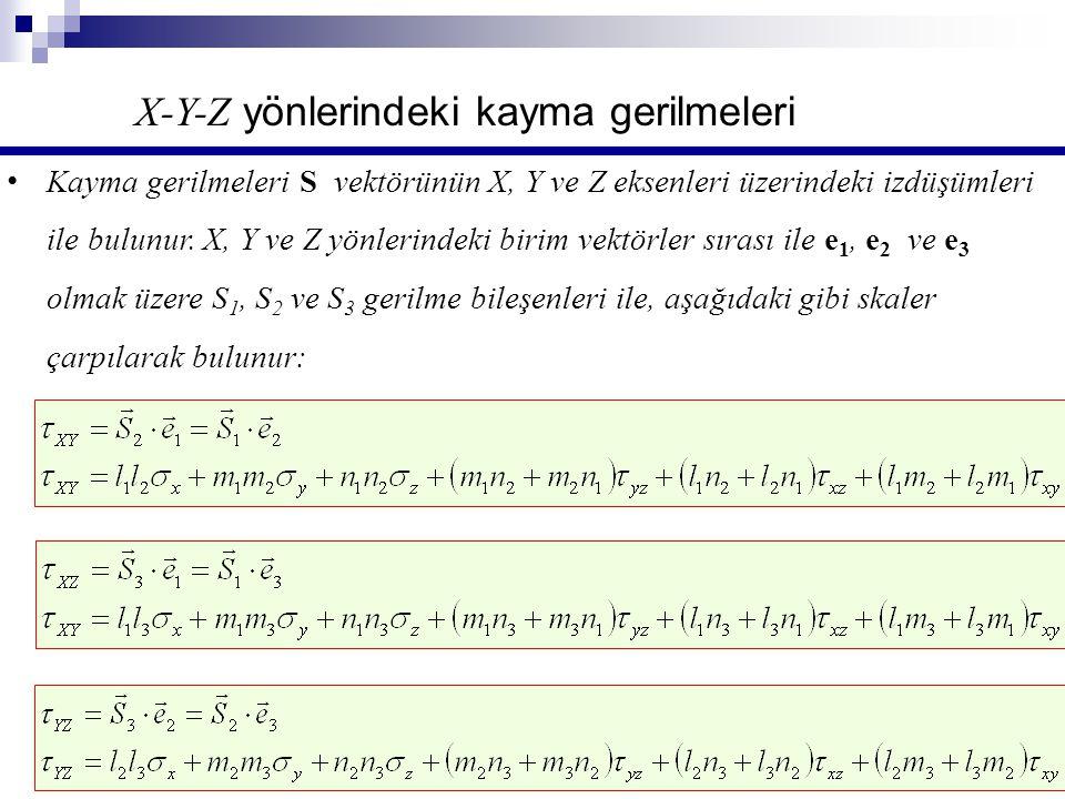 19 X-Y-Z yönlerindeki kayma gerilmeleri • Kayma gerilmeleri S vektörünün X, Y ve Z eksenleri üzerindeki izdüşümleri ile bulunur. X, Y ve Z yönlerindek