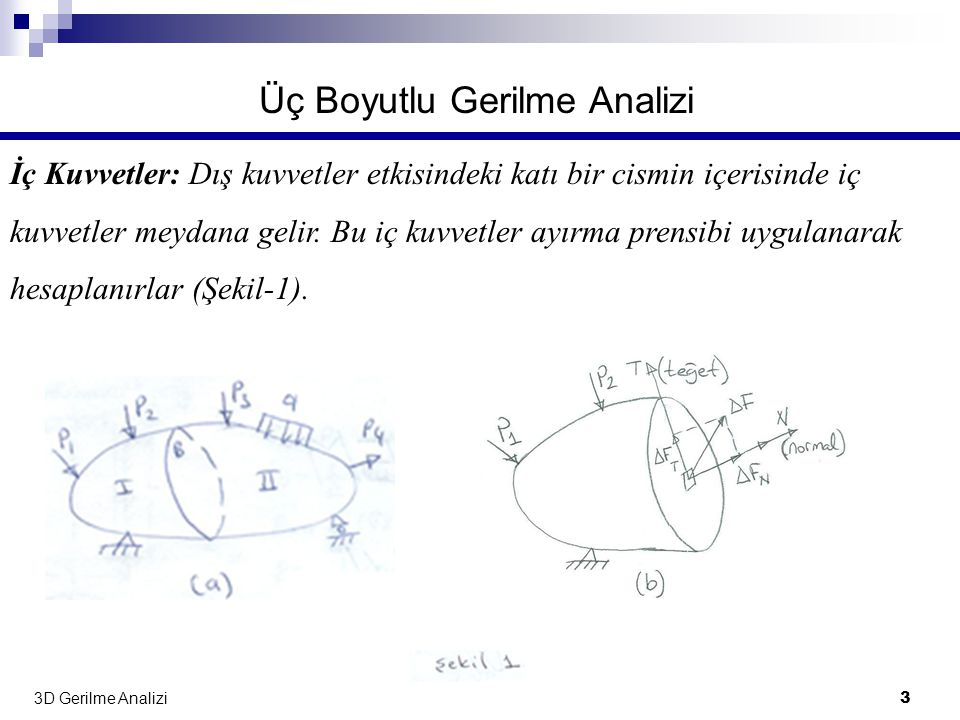 3D Gerilme Analizi 14 • Benzer şekilde diğer bileşenler ΣF y =0 ve ΣF z =0 şartlarından bulunur: • Bu denklemler aşağıdaki gibi matris formunda yazılabilir: