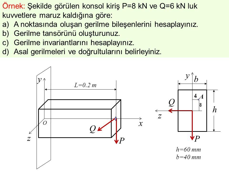 x y z O P Q L=0.2 m h=60 mm b=40 mm y z P Q b h 8 4 A Örnek: Şekilde görülen konsol kiriş P=8 kN ve Q=6 kN luk kuvvetlere maruz kaldığına göre: a)A no