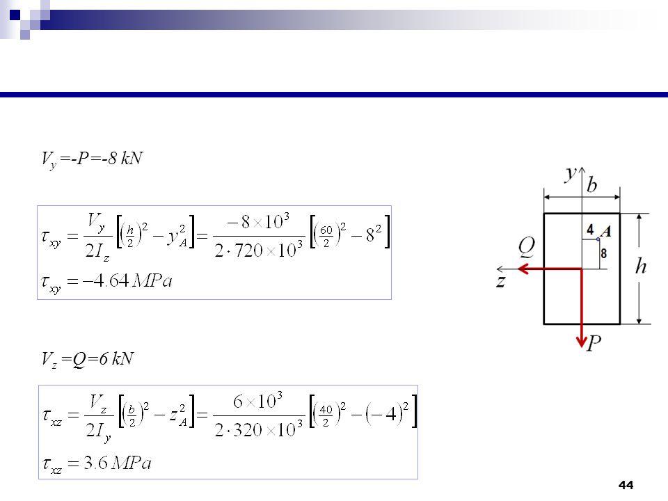 44 V y =-P=-8 kN V z =Q=6 kN