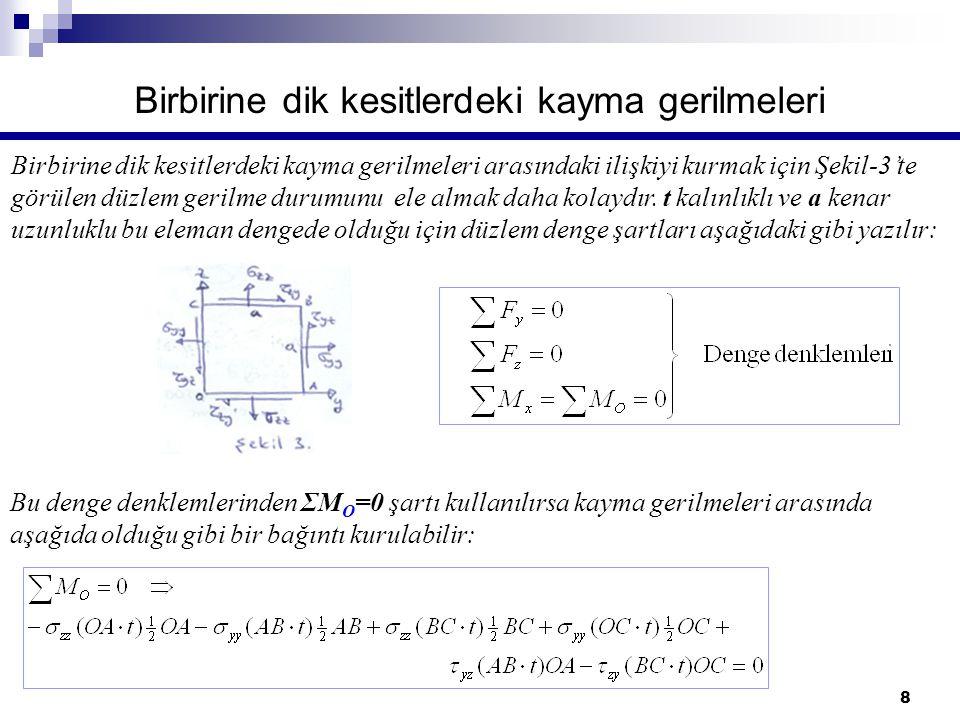 9 Birbirine dik kesitlerdeki kayma gerilmeleri Şekil-3 τ xy τ yx Birbirine dik kesitlerdeki kayma gerilmeleri arasındaki ilişkiyi kurmak için Şekil-3'te görülen düzlem gerilme durumunu ele almak daha kolaydır.