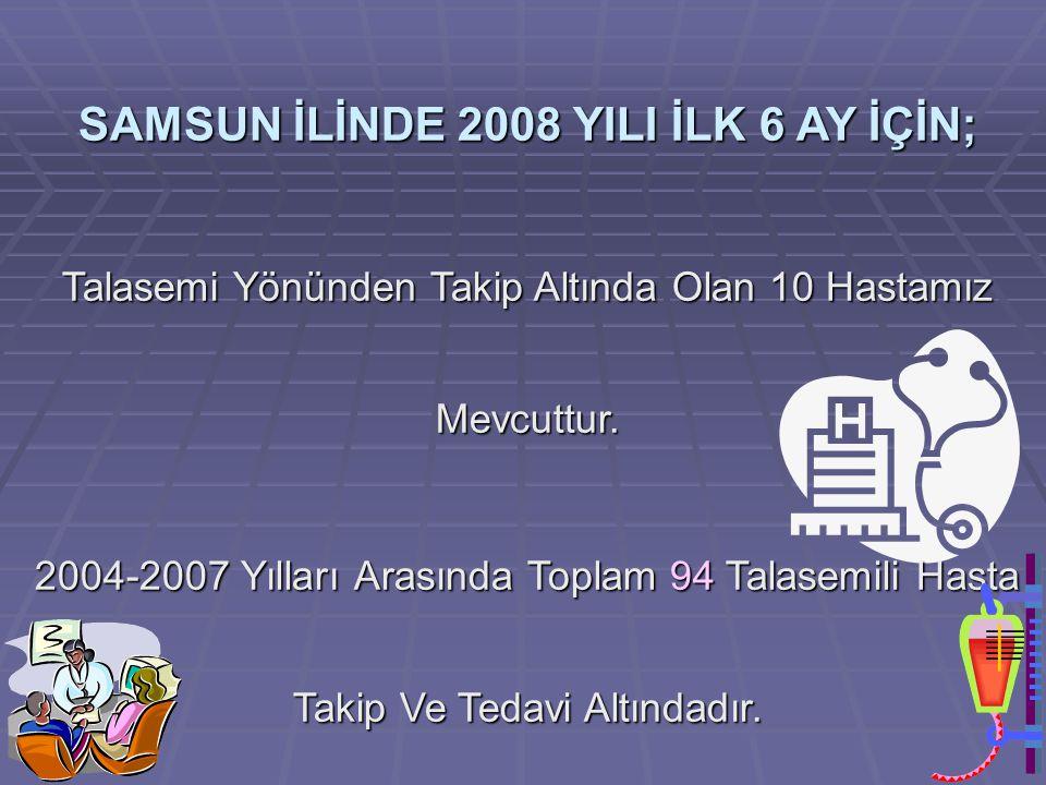 SAMSUN İLİNDE 2008 YILI İLK 6 AY İÇİN; Talasemi Yönünden Takip Altında Olan 10 Hastamız Mevcuttur. 2004-2007 Yılları Arasında Toplam 94 Talasemili Has