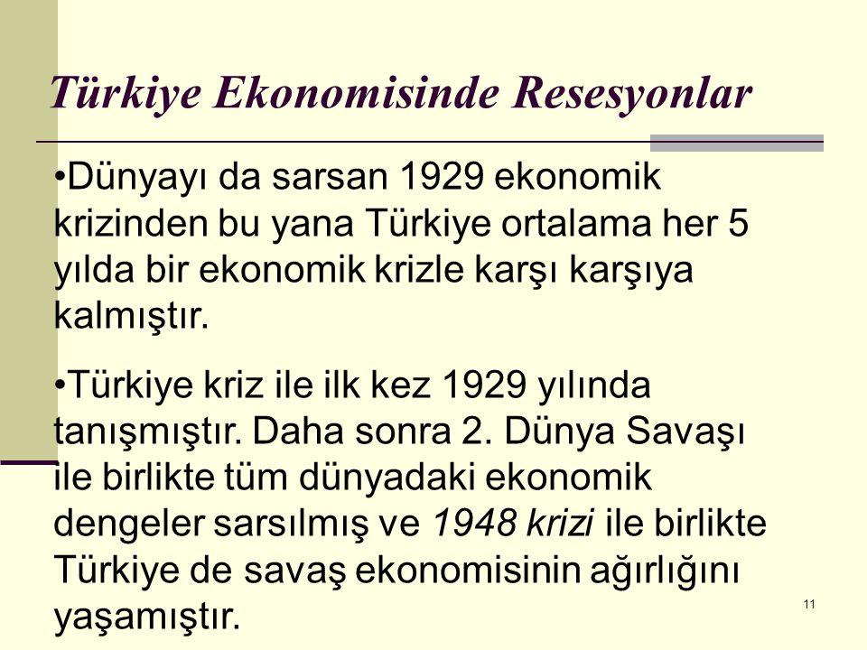 11 Türkiye Ekonomisinde Resesyonlar •Dünyayı da sarsan 1929 ekonomik krizinden bu yana Türkiye ortalama her 5 yılda bir ekonomik krizle karşı karşıya