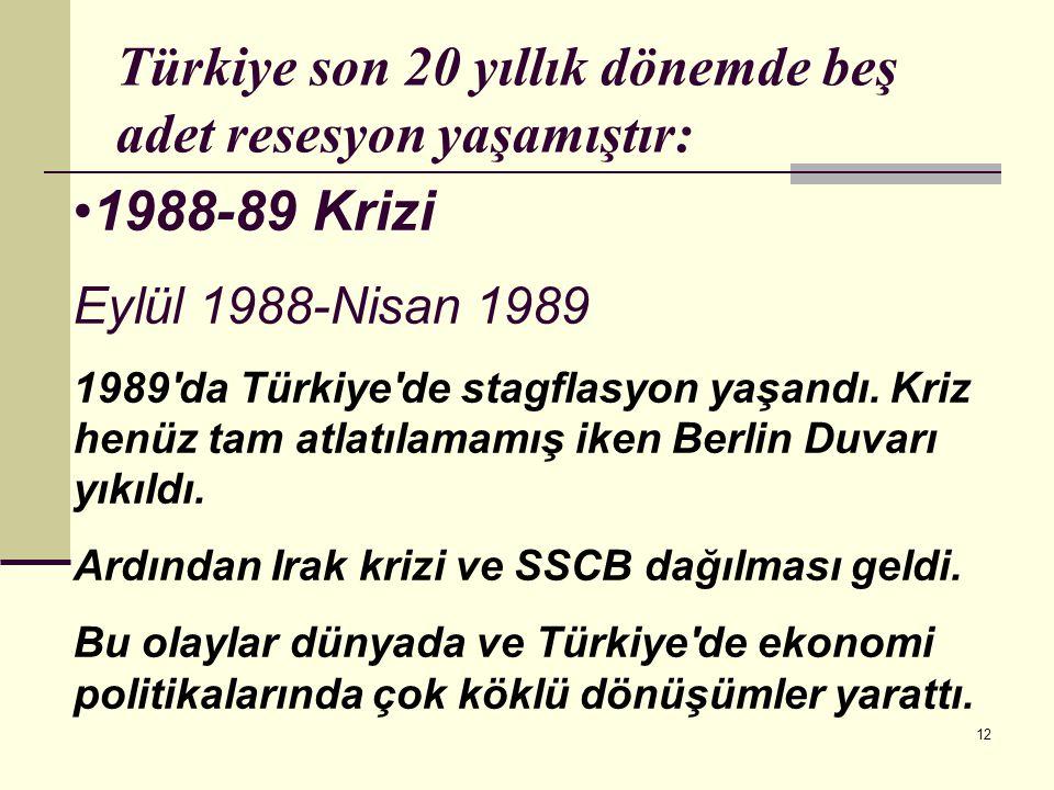 12 Türkiye son 20 yıllık dönemde beş adet resesyon yaşamıştır: •1988-89 Krizi Eylül 1988-Nisan 1989 1989'da Türkiye'de stagflasyon yaşandı. Kriz henüz