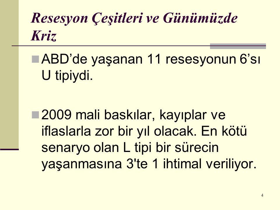 15 Türkiye'de Resesyonlar Türkiye de resesyonlar ortalama 11 ay sürüyor Konjonktörün zirve noktası Konjonktörün dip noktası Genişleme dönemi nin süresi (Ay) Resesyonun süresi Resesyon dönemindeki ortalama küçülme(%) Ağu.88Nis.89_8-3.2 Ara.90Haz.91206-0.5 Mar.94Mar.953312-6.7 Eyl.98Kas.994214-4 Oca.01Şub.021413-7.6
