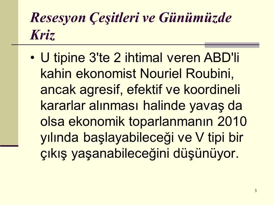 5 Resesyon Çeşitleri ve Günümüzde Kriz •U tipine 3'te 2 ihtimal veren ABD'li kahin ekonomist Nouriel Roubini, ancak agresif, efektif ve koordineli kar
