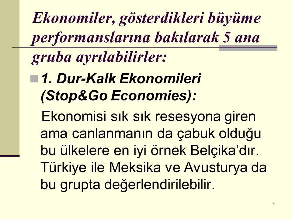 6 Ekonomiler, gösterdikleri büyüme performanslarına bakılarak 5 ana gruba ayrılabilirler:  1. Dur-Kalk Ekonomileri (Stop&Go Economies): Ekonomisi sık