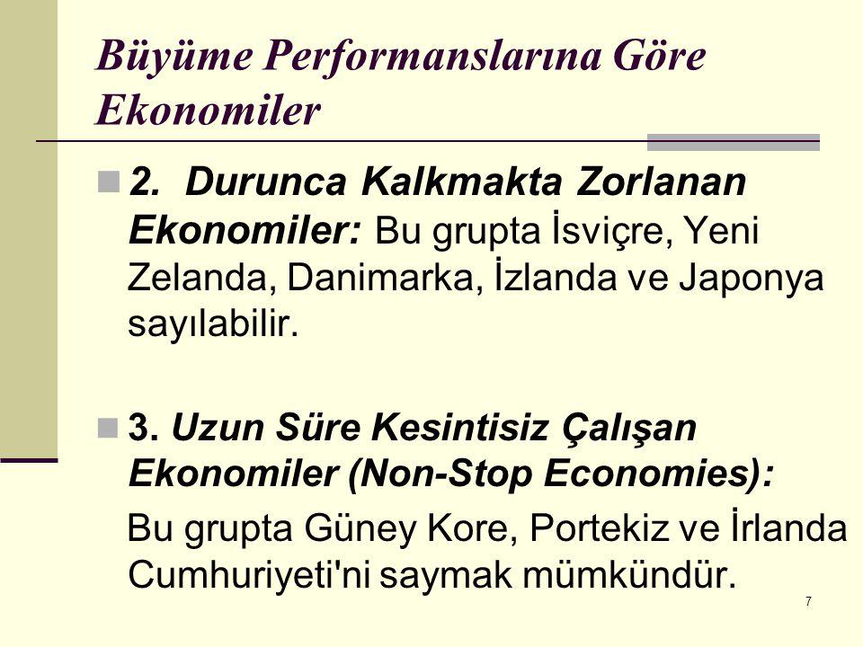 7 Büyüme Performanslarına Göre Ekonomiler  2. Durunca Kalkmakta Zorlanan Ekonomiler: Bu grupta İsviçre, Yeni Zelanda, Danimarka, İzlanda ve Japonya s