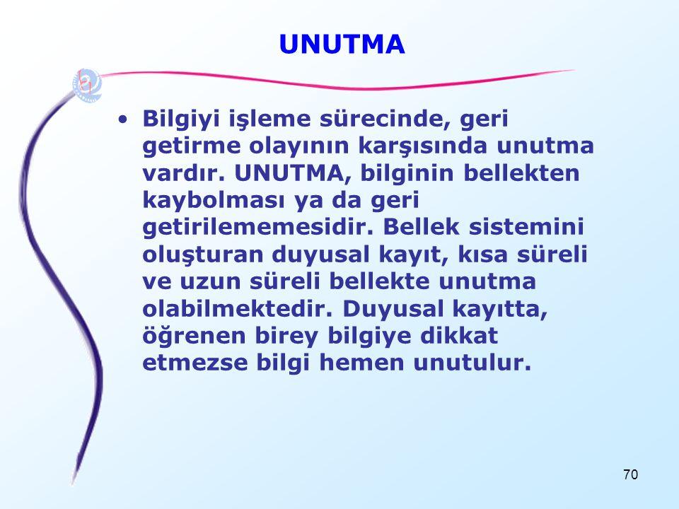 70 UNUTMA •Bilgiyi işleme sürecinde, geri getirme olayının karşısında unutma vardır. UNUTMA, bilginin bellekten kaybolması ya da geri getirilememesidi