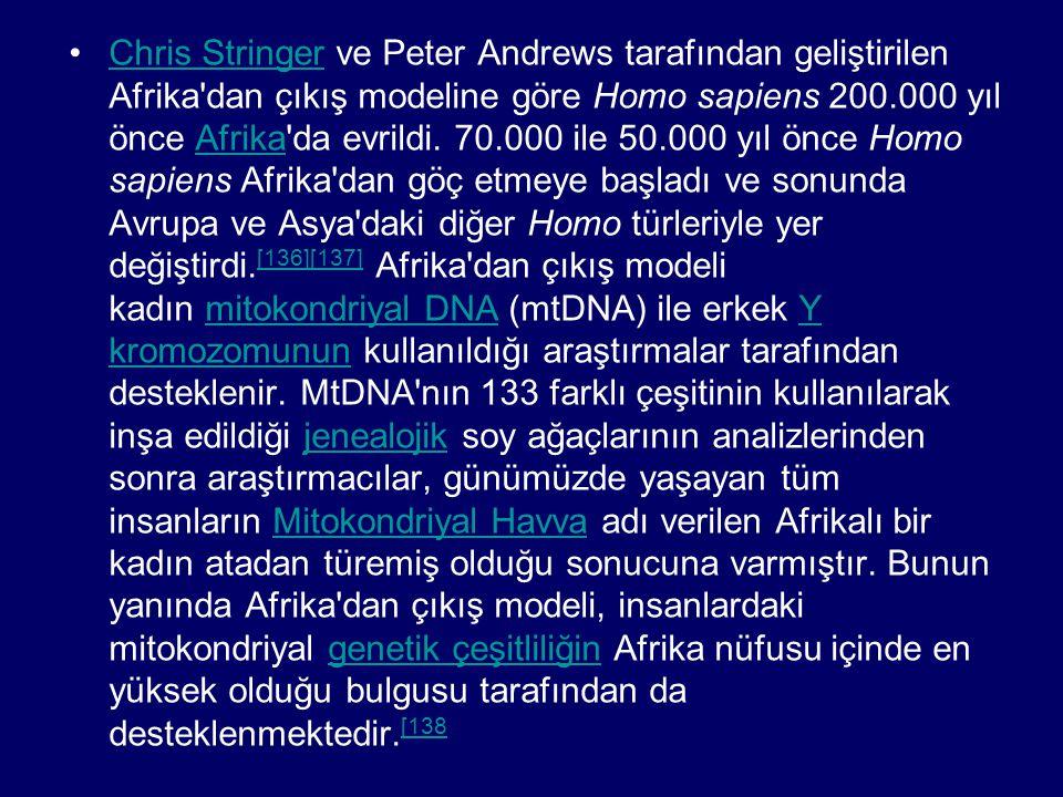 •Chris Stringer ve Peter Andrews tarafından geliştirilen Afrika'dan çıkış modeline göre Homo sapiens 200.000 yıl önce Afrika'da evrildi. 70.000 ile 50