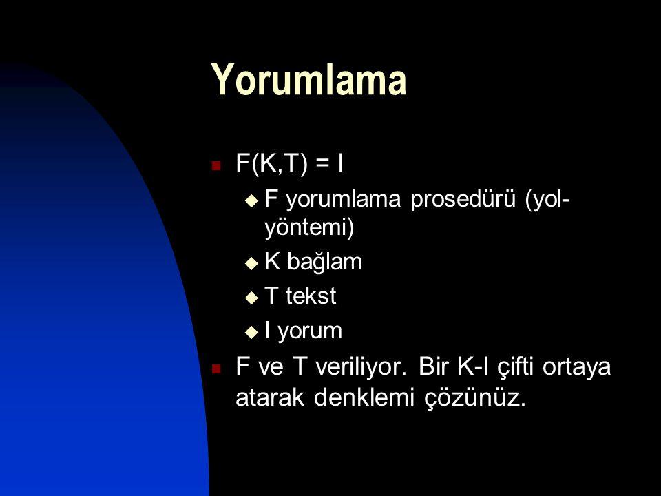 Yorumlama  F(K,T) = I  F yorumlama prosedürü (yol- yöntemi)  K bağlam  T tekst  I yorum  F ve T veriliyor. Bir K-I çifti ortaya atarak denklemi