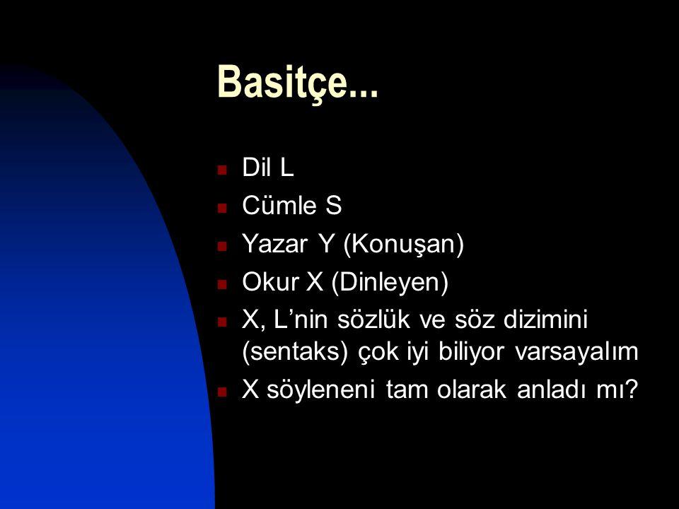 Basitçe...  Dil L  Cümle S  Yazar Y (Konuşan)  Okur X (Dinleyen)  X, L'nin sözlük ve söz dizimini (sentaks) çok iyi biliyor varsayalım  X söylen