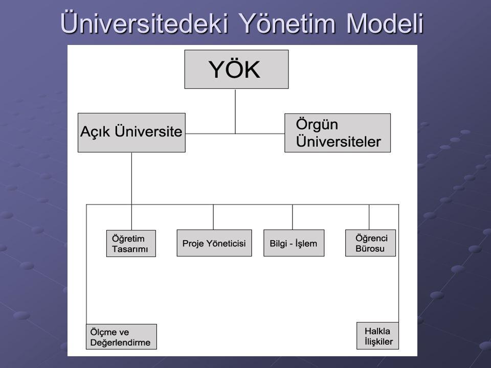 Üniversitedeki Yönetim Modeli