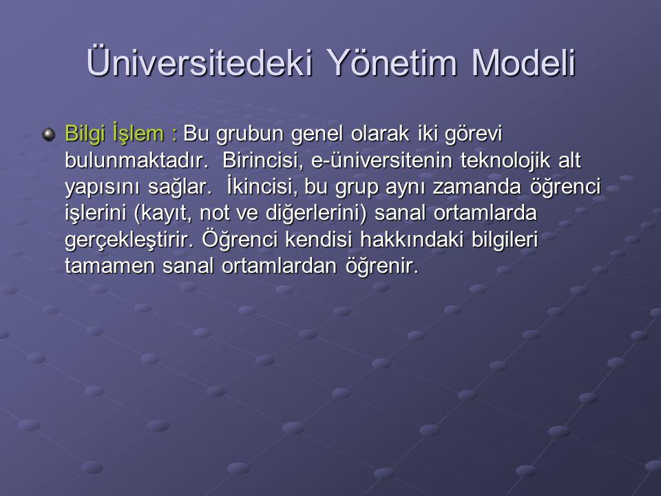 Üniversitedeki Yönetim Modeli Bilgi İşlem : Bu grubun genel olarak iki görevi bulunmaktadır.