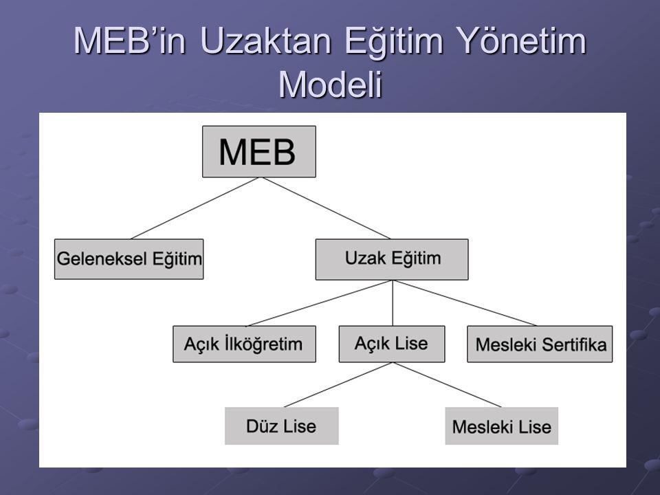 MEB'in Uzaktan Eğitim Yönetim Modeli