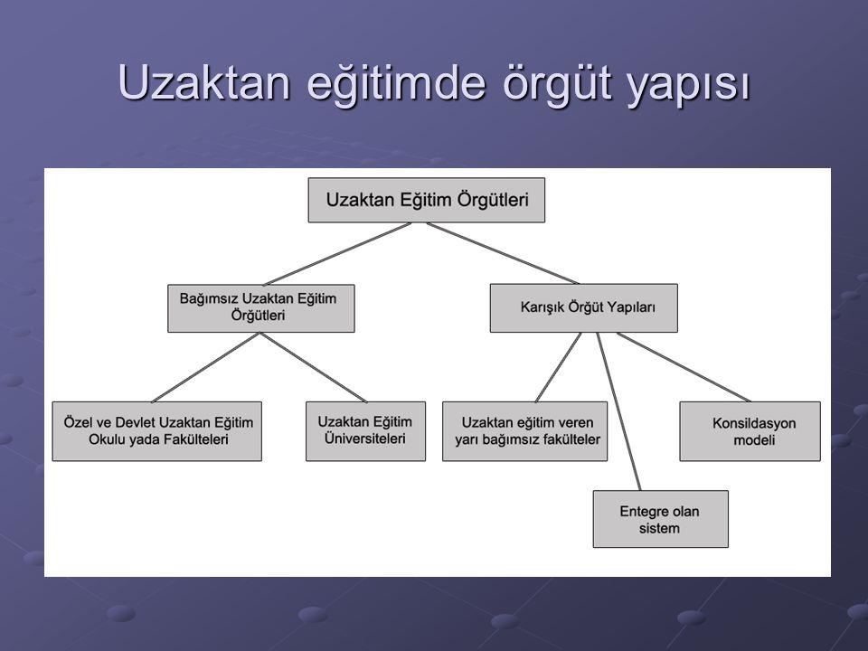 İletişim ve Karar Süreci e - Üniversitesinin en üst karar organı yönetim kuruludur.