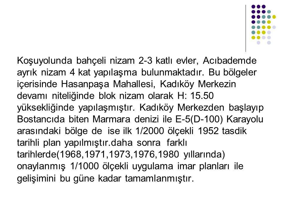 Koşuyolunda bahçeli nizam 2-3 katlı evler, Acıbademde ayrık nizam 4 kat yapılaşma bulunmaktadır. Bu bölgeler içerisinde Hasanpaşa Mahallesi, Kadıköy M