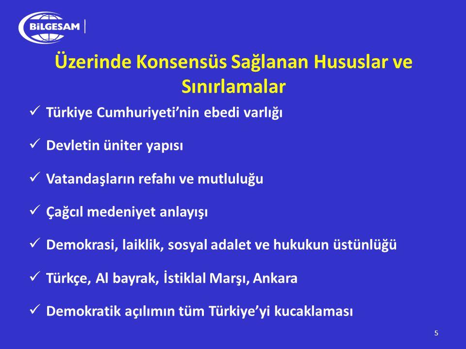 Üzerinde Konsensüs Sağlanan Hususlar ve Sınırlamalar  Türkiye Cumhuriyeti'nin ebedi varlığı  Devletin üniter yapısı  Vatandaşların refahı ve mutlul