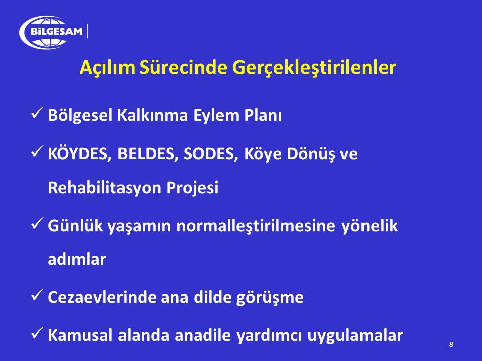  Özel dil kursları  TRT Şeş  24 saat farklı dilde yayın hakkı  Türkiye'de Yaşayan Diller Enstitüsü 9 Açılım Sürecinde Gerçekleştirilenler