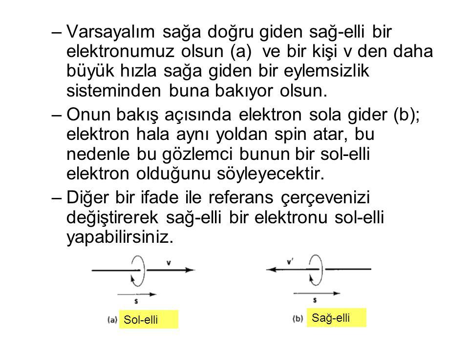–Varsayalım sağa doğru giden sağ-elli bir elektronumuz olsun (a) ve bir kişi v den daha büyük hızla sağa giden bir eylemsizlik sisteminden buna bakıyor olsun.
