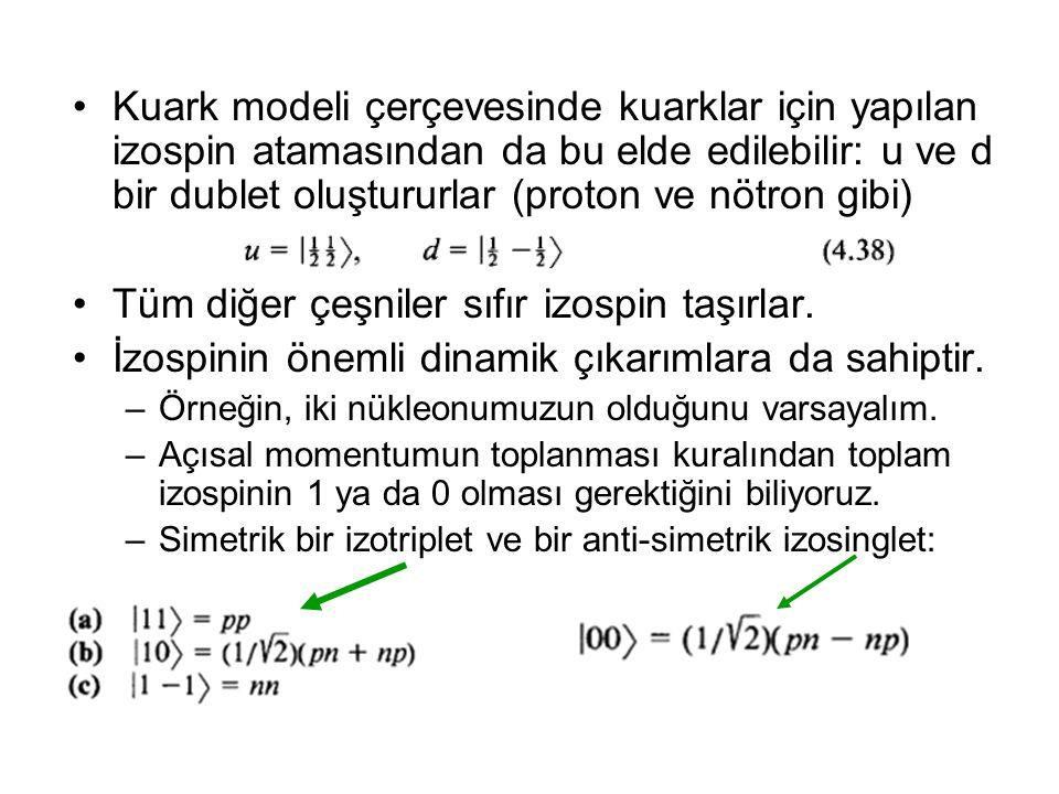 •Kuark modeli çerçevesinde kuarklar için yapılan izospin atamasından da bu elde edilebilir: u ve d bir dublet oluştururlar (proton ve nötron gibi) •Tüm diğer çeşniler sıfır izospin taşırlar.