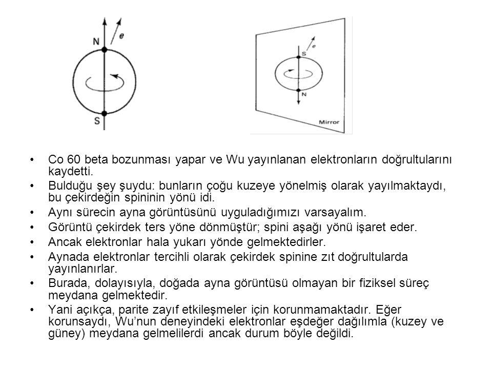 •Co 60 beta bozunması yapar ve Wu yayınlanan elektronların doğrultularını kaydetti.