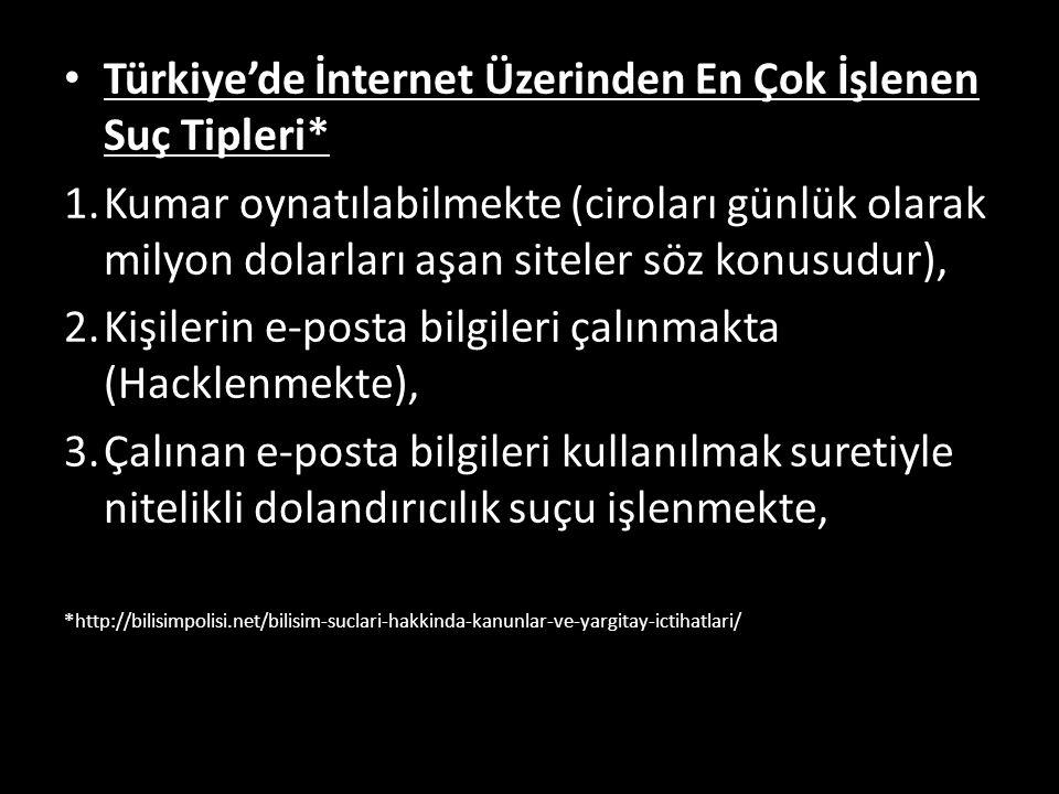 • Türkiye'de İnternet Üzerinden En Çok İşlenen Suç Tipleri* 1.Kumar oynatılabilmekte (ciroları günlük olarak milyon dolarları aşan siteler söz konusudur), 2.Kişilerin e-posta bilgileri çalınmakta (Hacklenmekte), 3.Çalınan e-posta bilgileri kullanılmak suretiyle nitelikli dolandırıcılık suçu işlenmekte, *http://bilisimpolisi.net/bilisim-suclari-hakkinda-kanunlar-ve-yargitay-ictihatlari/
