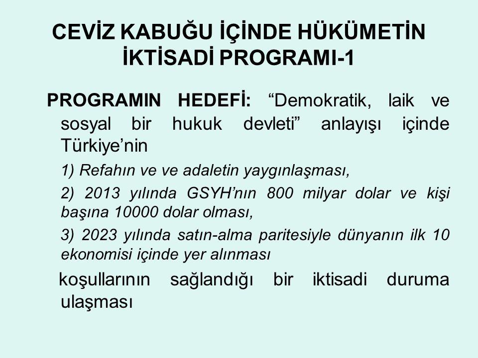 """CEVİZ KABUĞU İÇİNDE HÜKÜMETİN İKTİSADİ PROGRAMI-1 PROGRAMIN HEDEFİ: """"Demokratik, laik ve sosyal bir hukuk devleti"""" anlayışı içinde Türkiye'nin 1) Refa"""
