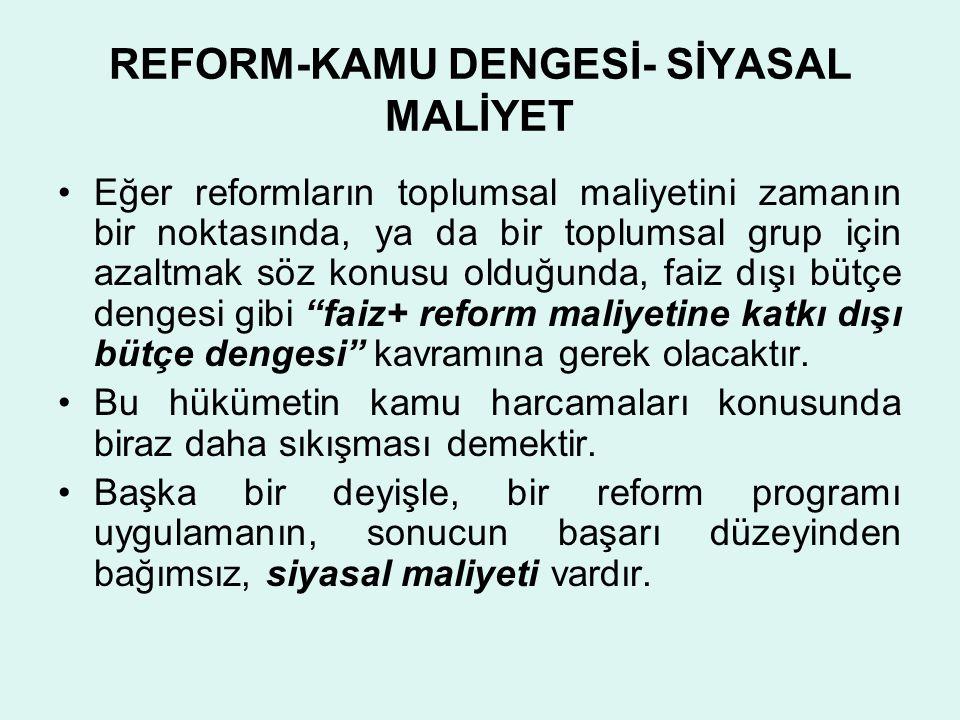 REFORM-KAMU DENGESİ- SİYASAL MALİYET •Eğer reformların toplumsal maliyetini zamanın bir noktasında, ya da bir toplumsal grup için azaltmak söz konusu