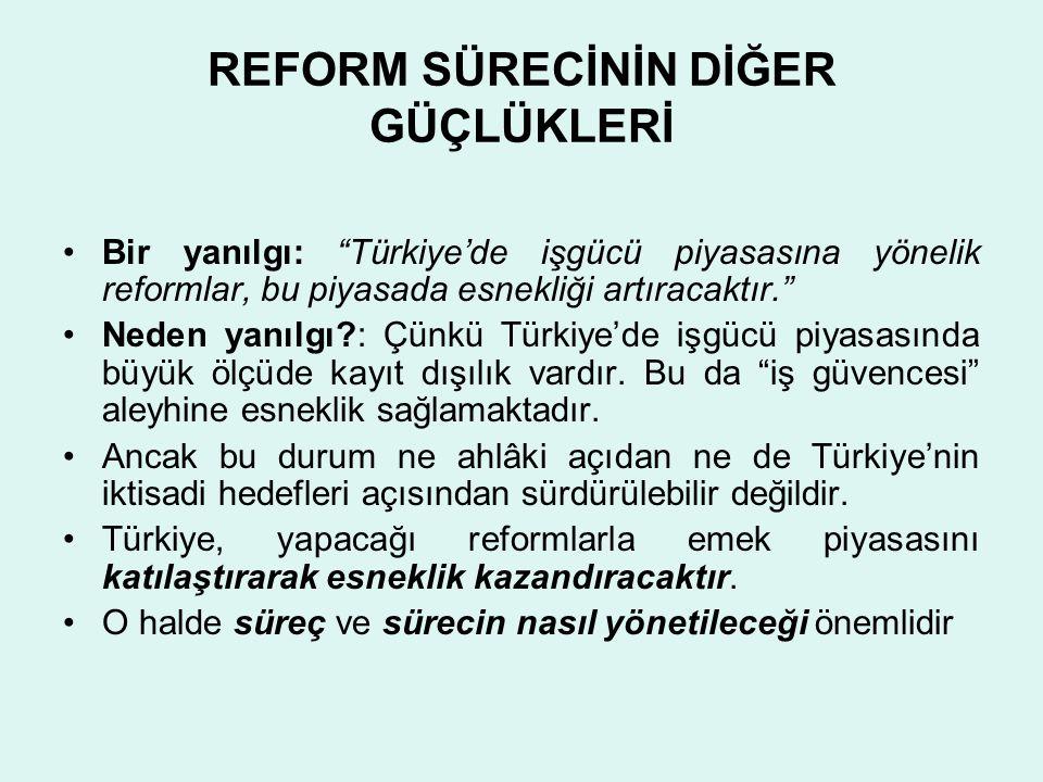 """REFORM SÜRECİNİN DİĞER GÜÇLÜKLERİ •Bir yanılgı: """"Türkiye'de işgücü piyasasına yönelik reformlar, bu piyasada esnekliği artıracaktır."""" •Neden yanılgı?:"""