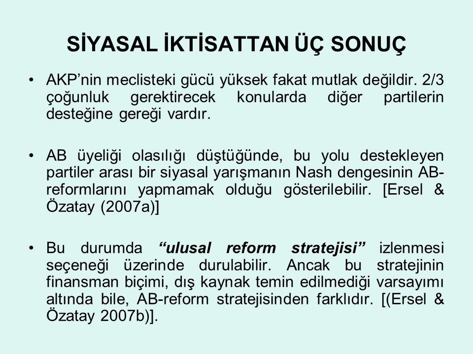 SİYASAL İKTİSATTAN ÜÇ SONUÇ •AKP'nin meclisteki gücü yüksek fakat mutlak değildir. 2/3 çoğunluk gerektirecek konularda diğer partilerin desteğine gere
