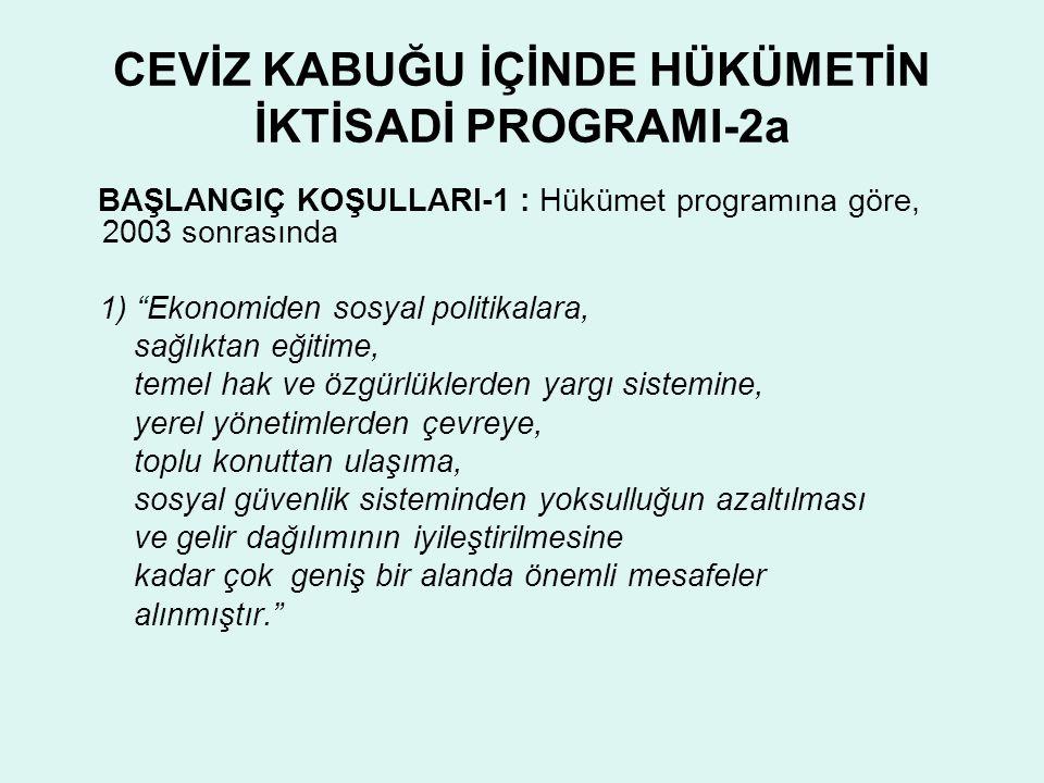 """CEVİZ KABUĞU İÇİNDE HÜKÜMETİN İKTİSADİ PROGRAMI-2a BAŞLANGIÇ KOŞULLARI-1 : Hükümet programına göre, 2003 sonrasında 1) """"Ekonomiden sosyal politikalara"""