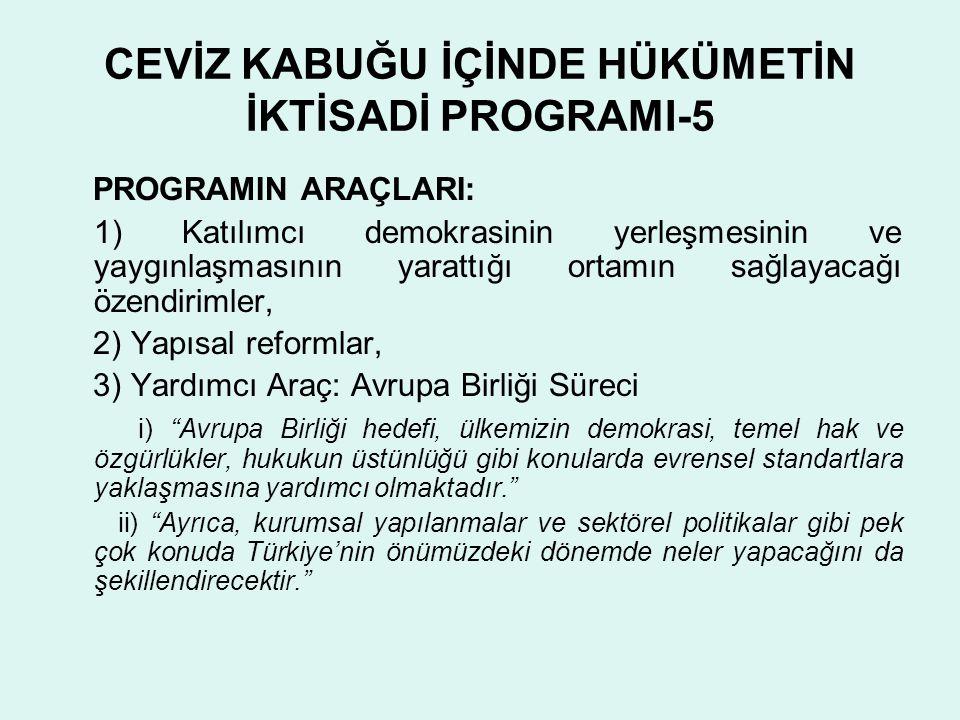 CEVİZ KABUĞU İÇİNDE HÜKÜMETİN İKTİSADİ PROGRAMI-5 PROGRAMIN ARAÇLARI: 1) Katılımcı demokrasinin yerleşmesinin ve yaygınlaşmasının yarattığı ortamın sa