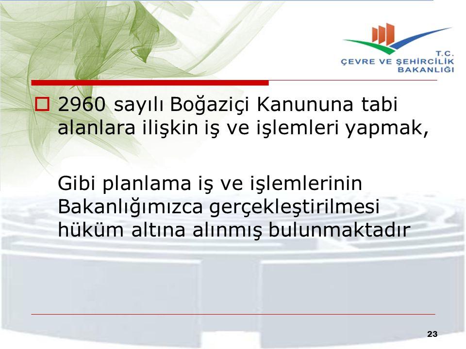  2960 sayılı Boğaziçi Kanununa tabi alanlara ilişkin iş ve işlemleri yapmak, Gibi planlama iş ve işlemlerinin Bakanlığımızca gerçekleştirilmesi hüküm