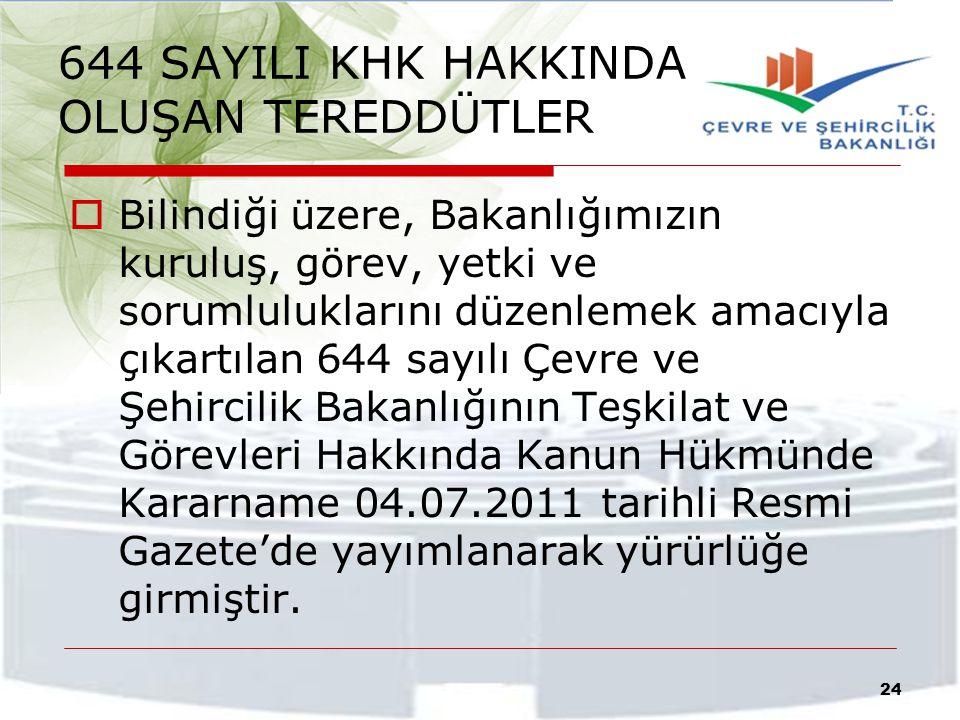 644 SAYILI KHK HAKKINDA OLUŞAN TEREDDÜTLER  Bilindiği üzere, Bakanlığımızın kuruluş, görev, yetki ve sorumluluklarını düzenlemek amacıyla çıkartılan