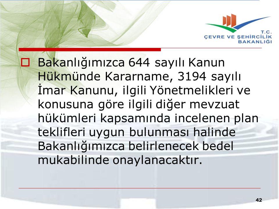  Bakanlığımızca 644 sayılı Kanun Hükmünde Kararname, 3194 sayılı İmar Kanunu, ilgili Yönetmelikleri ve konusuna göre ilgili diğer mevzuat hükümleri k