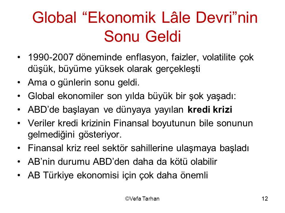"""12 Global """"Ekonomik Lâle Devri""""nin Sonu Geldi •1990-2007 döneminde enflasyon, faizler, volatilite çok düşük, büyüme yüksek olarak gerçekleşti •Ama o g"""