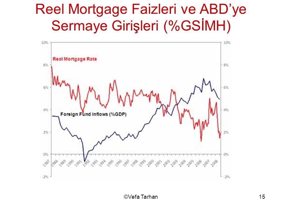 15©Vefa Tarhan Reel Mortgage Faizleri ve ABD'ye Sermaye Girişleri (%GSİMH)