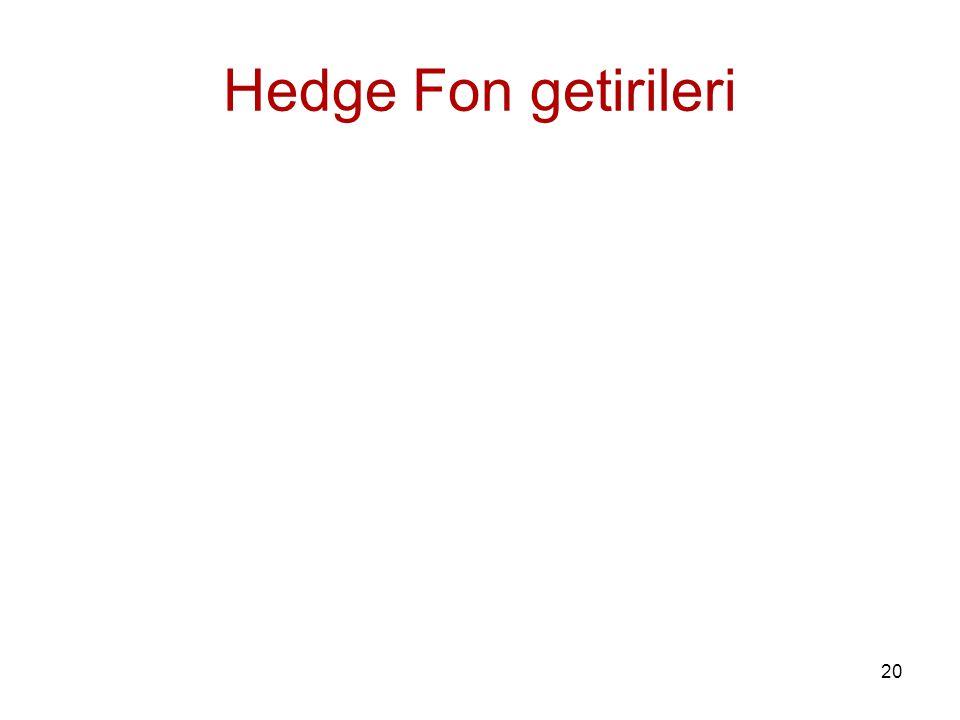 20 Hedge Fon getirileri