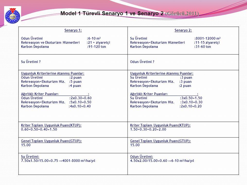 (Görücü,2011) Model 1 Türevli Senaryo 1 ve Senaryo 2 (Görücü,2011) Senaryo 1: Odun Üretimi :6-10 m 3 Rekreasyon ve Ekoturizm Hizmetleri :21 + ziyaretç