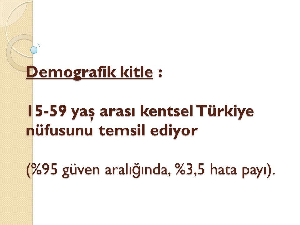 Demografik kitle : 15-59 yaş arası kentsel Türkiye nüfusunu temsil ediyor (%95 güven aralı ğ ında, %3,5 hata payı).