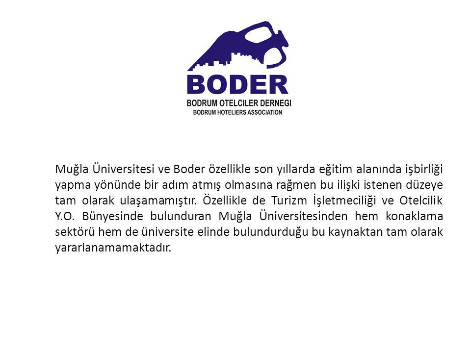 Muğla Üniversitesi ve Boder özellikle son yıllarda eğitim alanında işbirliği yapma yönünde bir adım atmış olmasına rağmen bu ilişki istenen düzeye tam