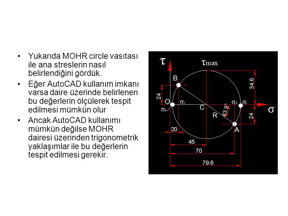 •Yukarıda MOHR circle vasıtası ile ana streslerin nasıl belirlendiğini gördük. •Eğer AutoCAD kullanım imkanı varsa daire üzerinde belirlenen bu değerl