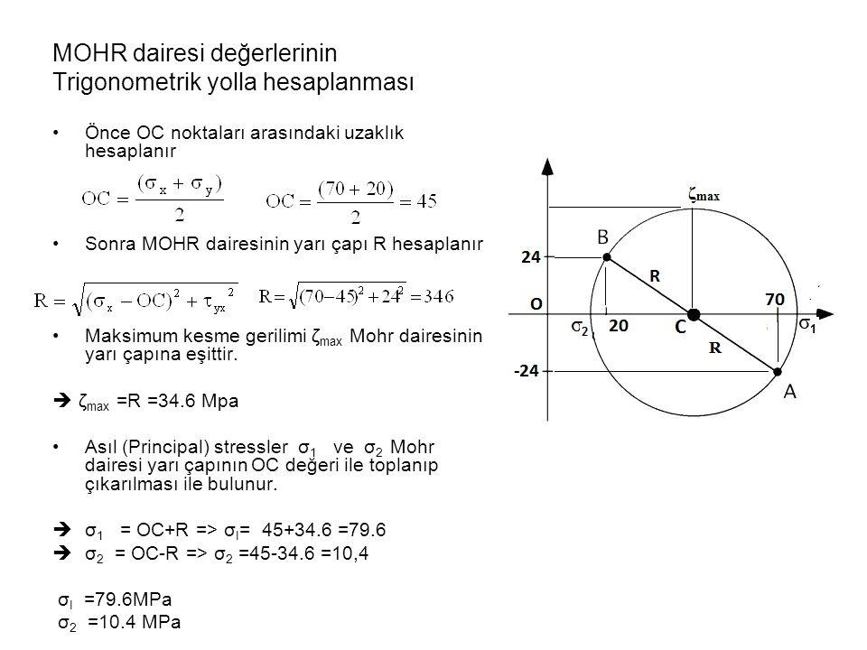 MOHR dairesi değerlerinin Trigonometrik yolla hesaplanması •Önce OC noktaları arasındaki uzaklık hesaplanır •Sonra MOHR dairesinin yarı çapı R hesapla