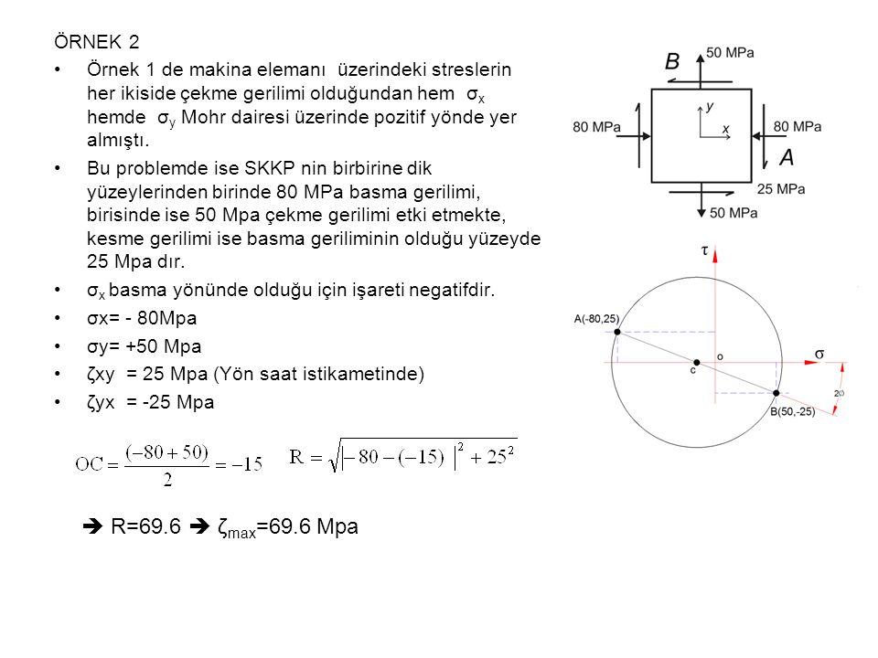 ÖRNEK 2 •Örnek 1 de makina elemanı üzerindeki streslerin her ikiside çekme gerilimi olduğundan hem σ x hemde σ y Mohr dairesi üzerinde pozitif yönde y