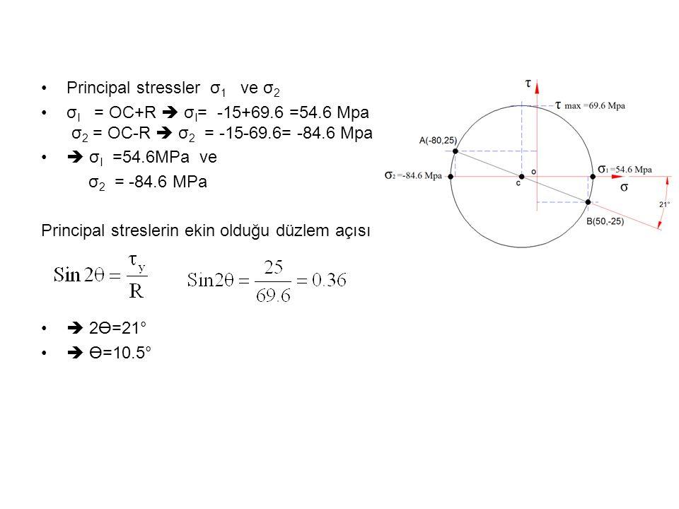 •Principal stressler σ 1 ve σ 2 •σ I = OC+R  σ I = -15+69.6 =54.6 Mpa σ 2 = OC-R  σ 2 = -15-69.6= -84.6 Mpa •  σ I =54.6MPa ve σ 2 = -84.6 MPa Prin