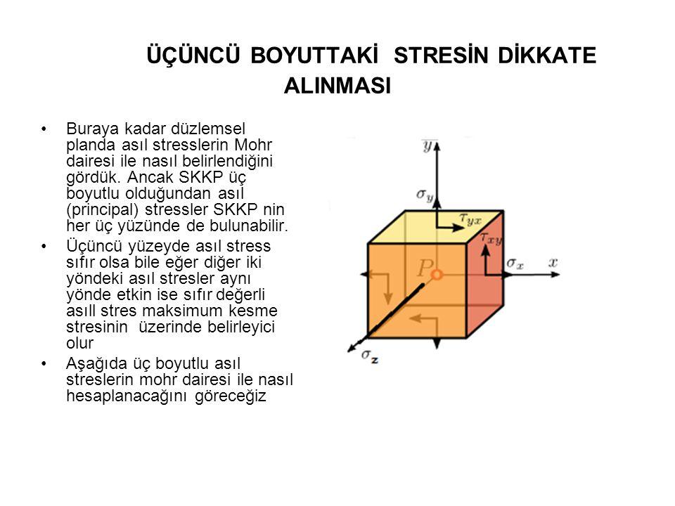 ÜÇÜNCÜ BOYUTTAKİ STRESİN DİKKATE ALINMASI •Buraya kadar düzlemsel planda asıl stresslerin Mohr dairesi ile nasıl belirlendiğini gördük. Ancak SKKP üç